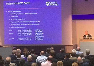Business Rate Policy – What's Happening in Wales?